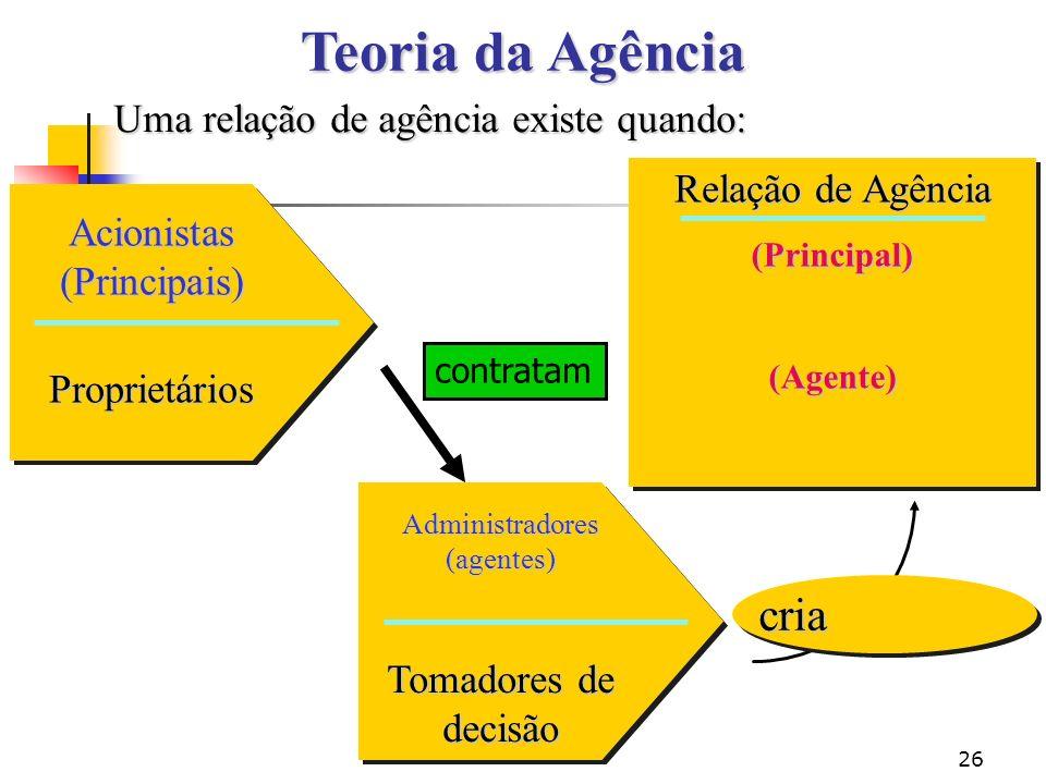 GOVERNANÇA CORPORATIVA & CORRUPÇÃO - NOTAS DE AULA