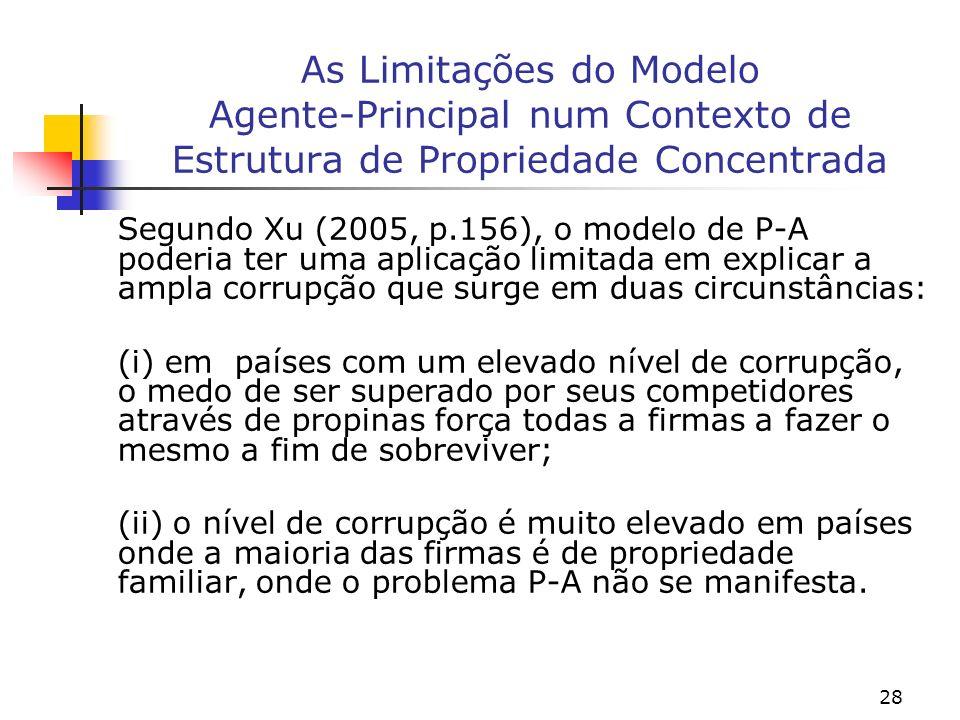 As Limitações do Modelo Agente-Principal num Contexto de Estrutura de Propriedade Concentrada