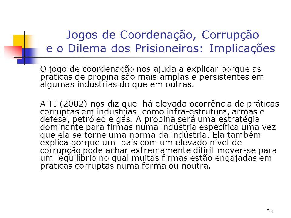 Jogos de Coordenação, Corrupção e o Dilema dos Prisioneiros: Implicações
