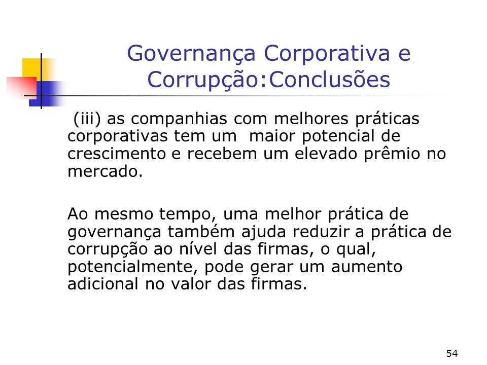 Governança Corporativa e Corrupção:Conclusões