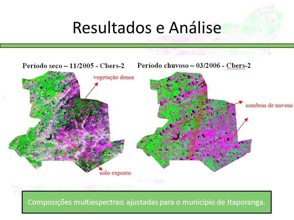 Composições multiespectrais ajustadas para o município de Itaporanga.