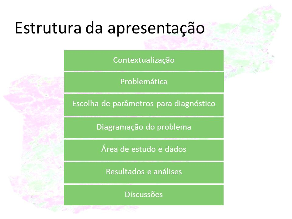 Estrutura da apresentação
