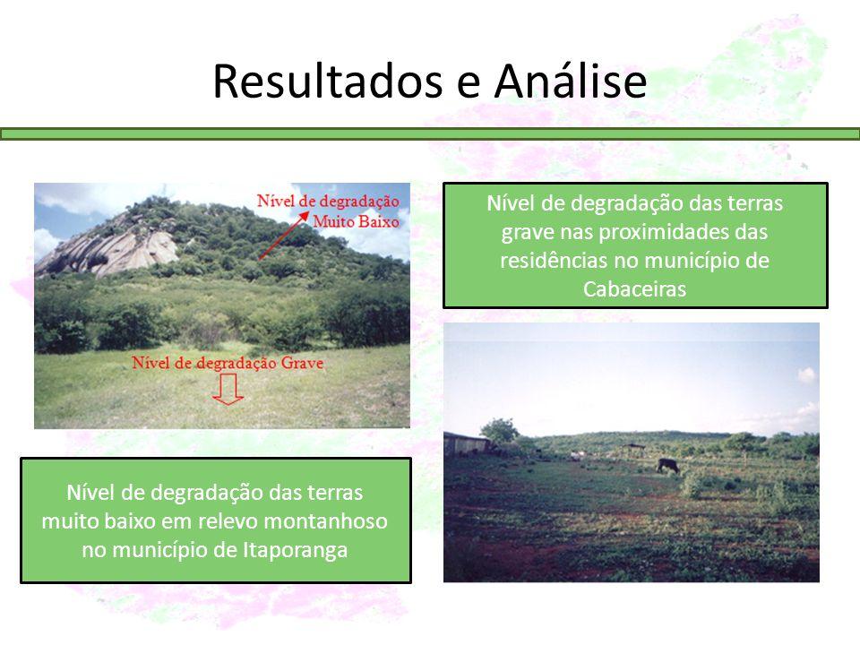 Resultados e Análise Nível de degradação das terras