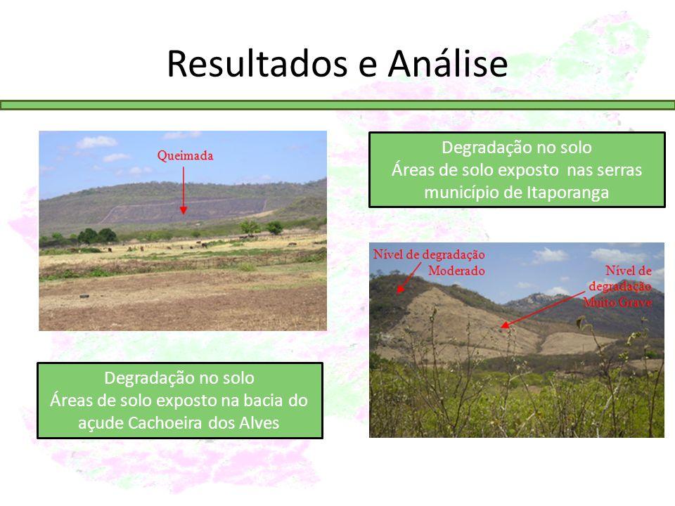 Resultados e Análise Degradação no solo