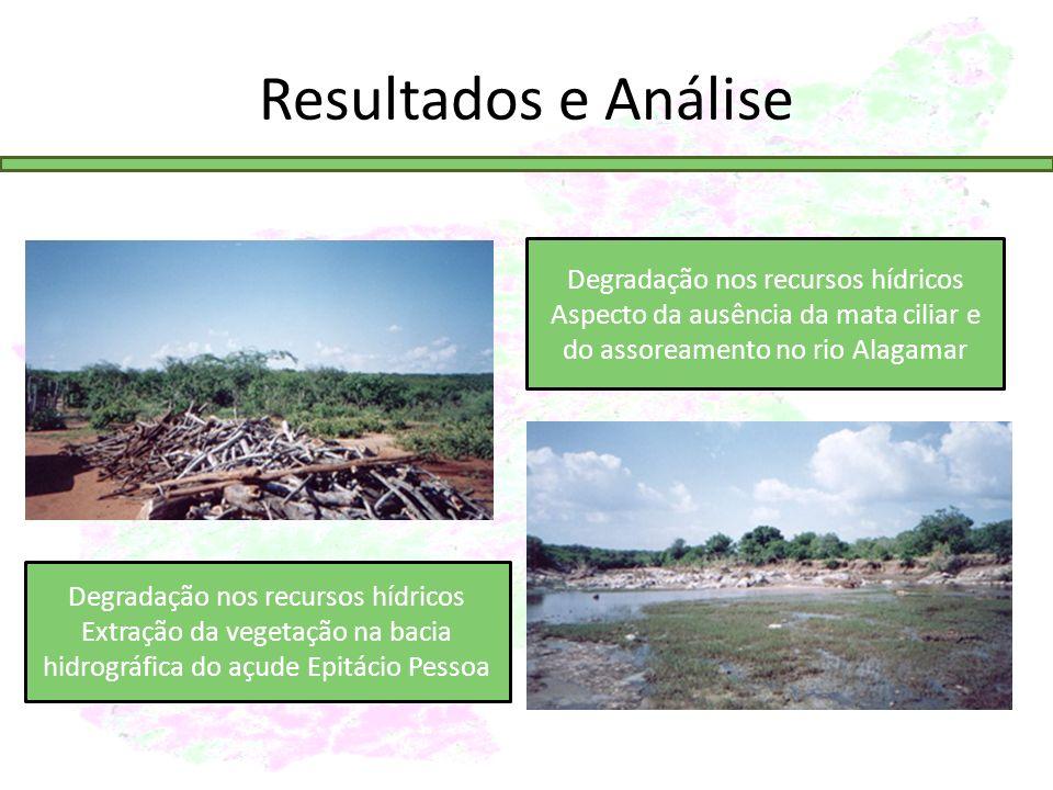 Resultados e Análise Degradação nos recursos hídricos