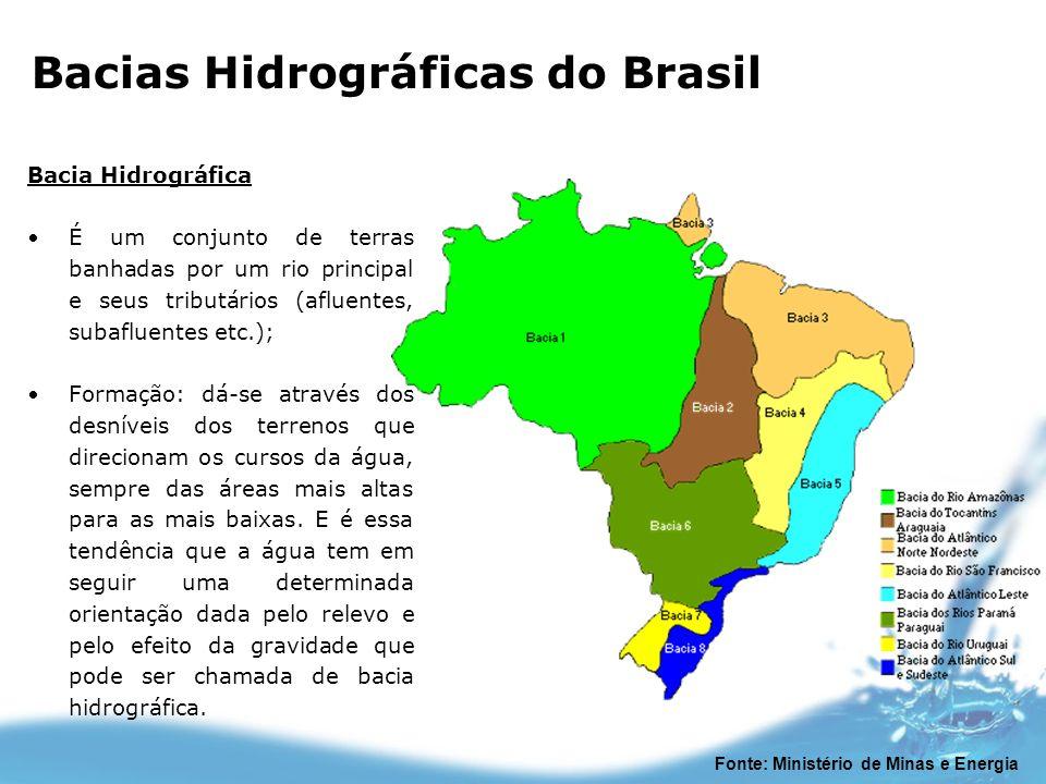 Bacias Hidrográficas do Brasil