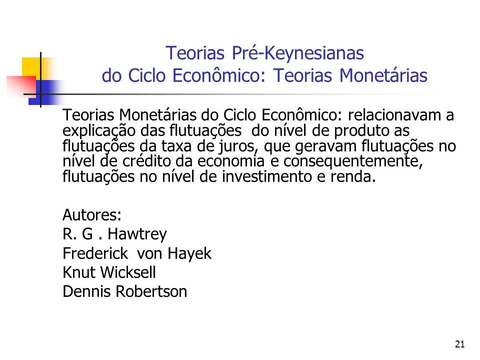 Teorias Pré-Keynesianas do Ciclo Econômico: Teorias Monetárias