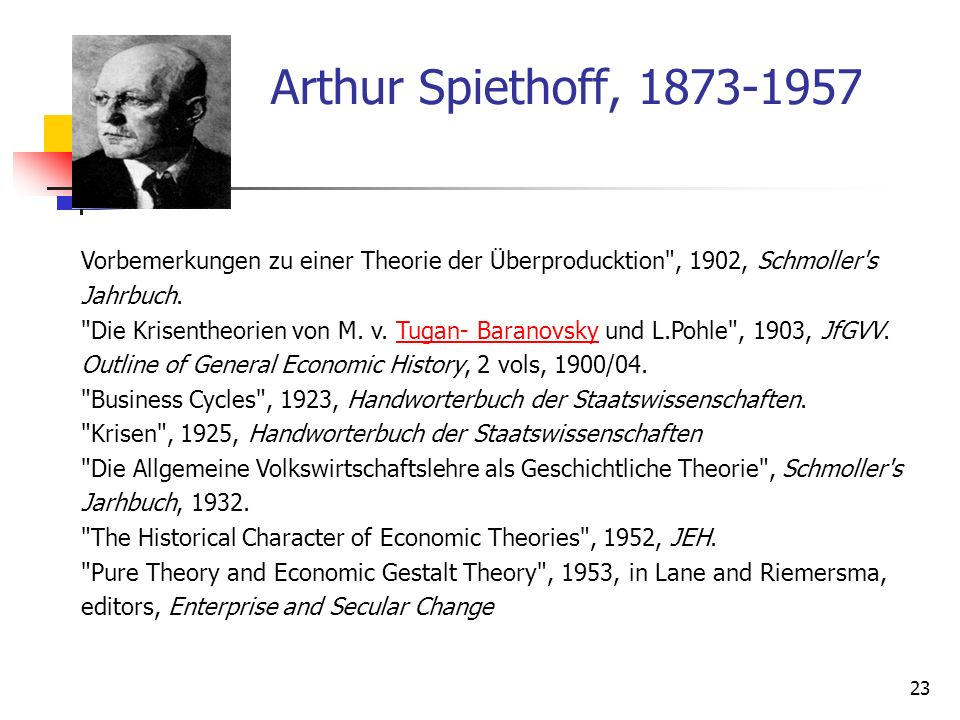 Arthur Spiethoff, 1873-1957 Vorbemerkungen zu einer Theorie der Überproducktion , 1902, Schmoller s Jahrbuch.