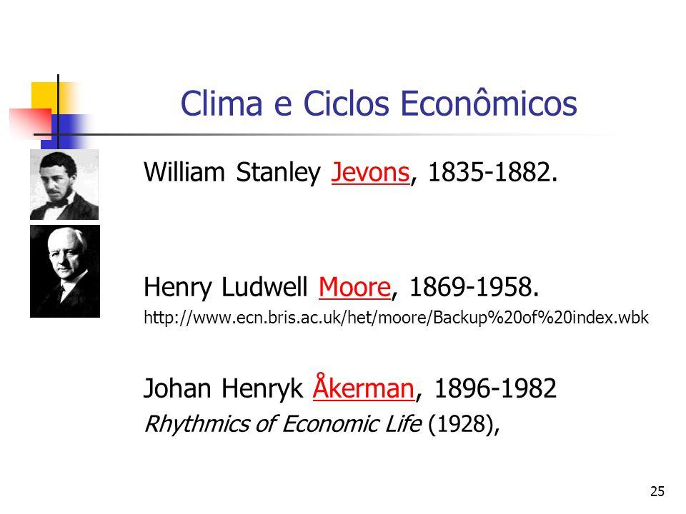 Clima e Ciclos Econômicos