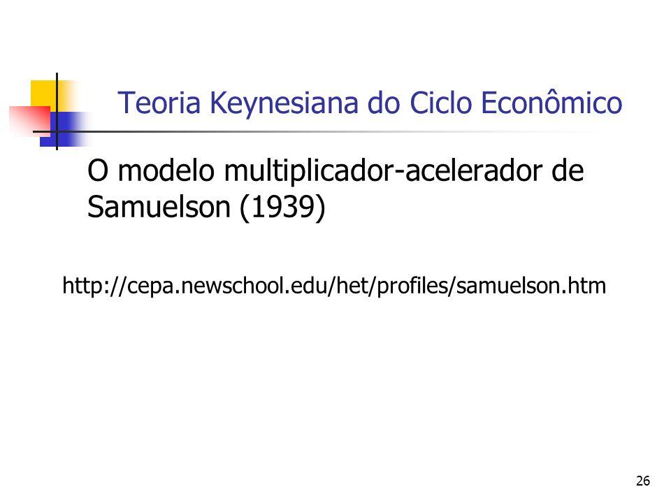 Teoria Keynesiana do Ciclo Econômico