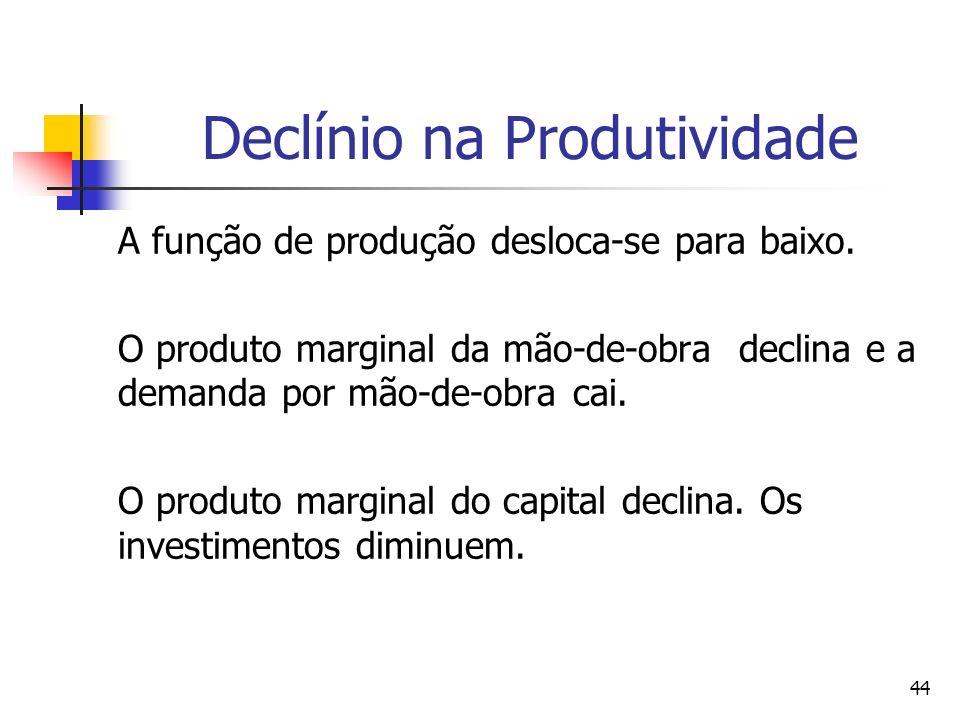 Declínio na Produtividade