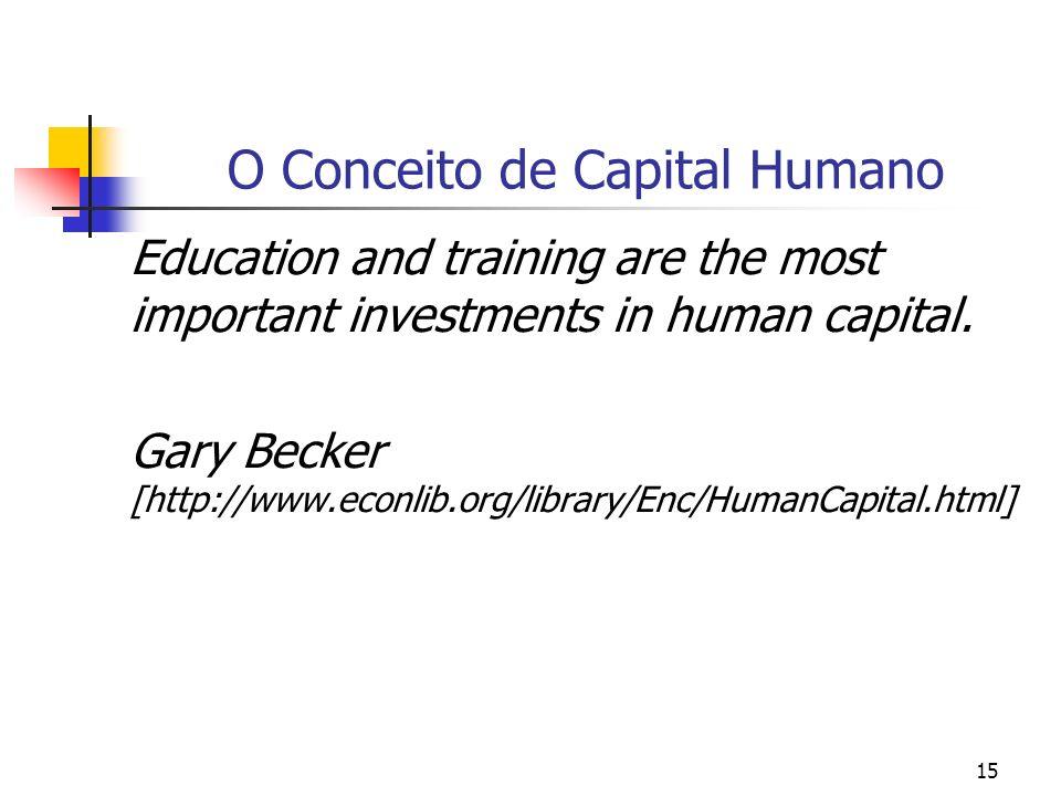 O Conceito de Capital Humano