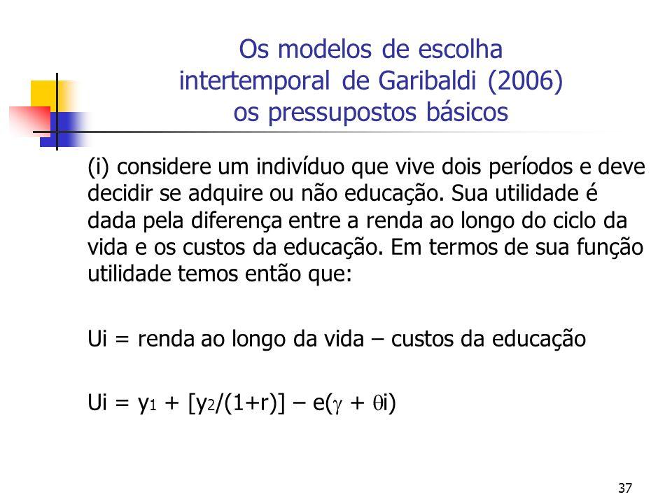 Os modelos de escolha intertemporal de Garibaldi (2006) os pressupostos básicos