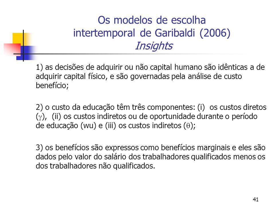 Os modelos de escolha intertemporal de Garibaldi (2006) Insights