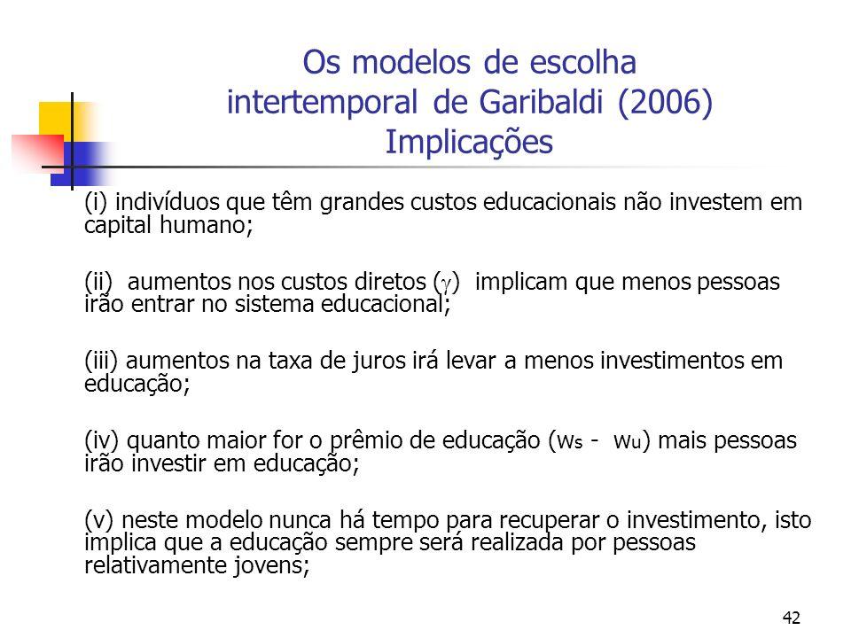 Os modelos de escolha intertemporal de Garibaldi (2006) Implicações