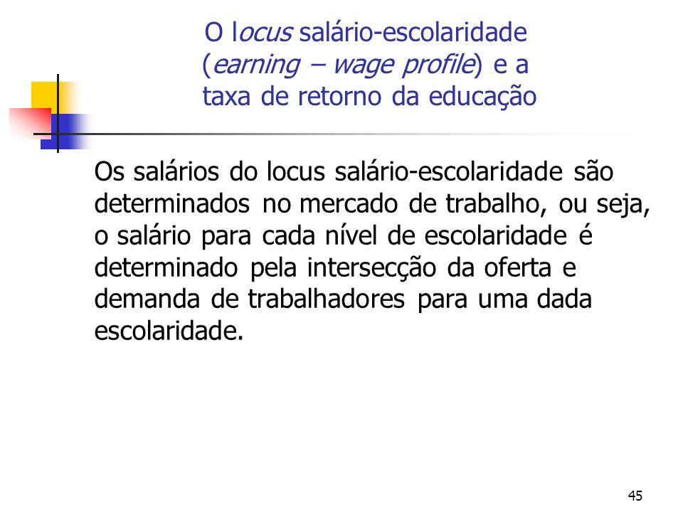 O locus salário-escolaridade (earning – wage profile) e a taxa de retorno da educação