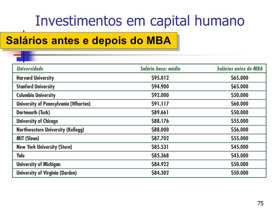 Investimentos em capital humano