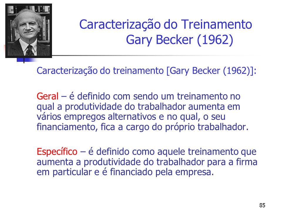 Caracterização do Treinamento Gary Becker (1962)