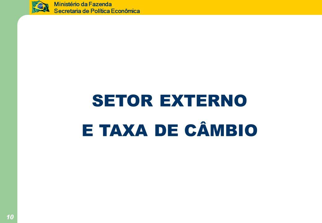 SETOR EXTERNO E TAXA DE CÂMBIO