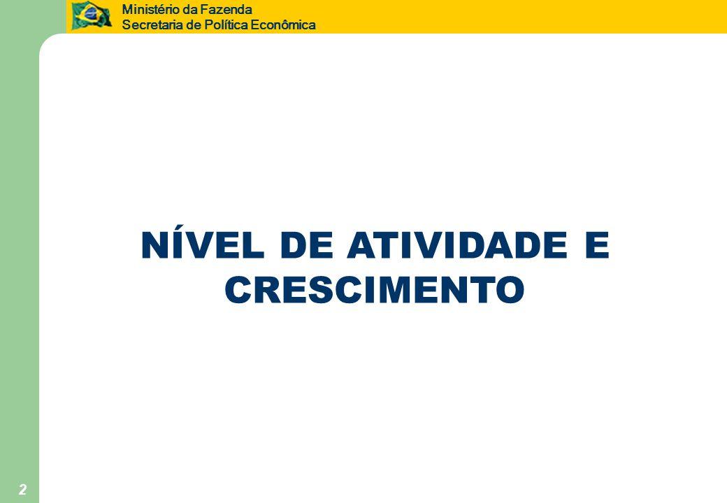 NÍVEL DE ATIVIDADE E CRESCIMENTO