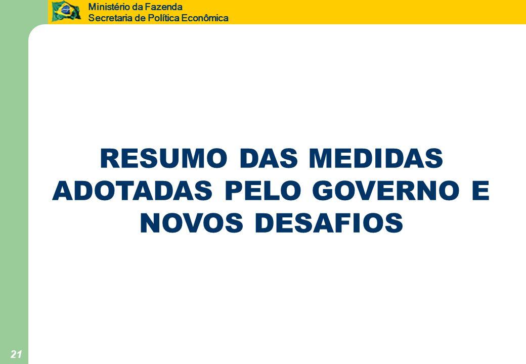 RESUMO DAS MEDIDAS ADOTADAS PELO GOVERNO E NOVOS DESAFIOS