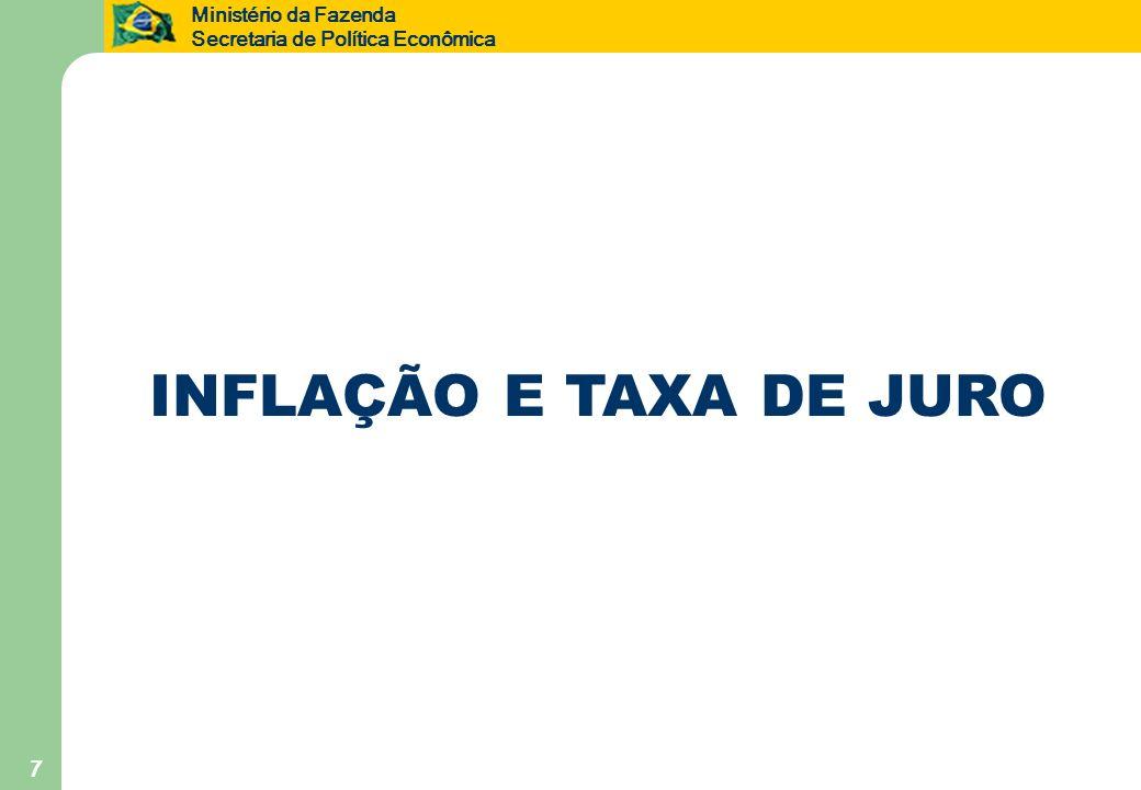 INFLAÇÃO E TAXA DE JURO