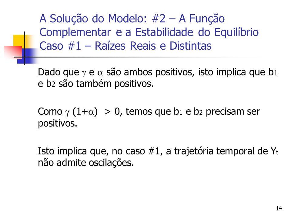 A Solução do Modelo: #2 – A Função Complementar e a Estabilidade do Equilíbrio Caso #1 – Raízes Reais e Distintas