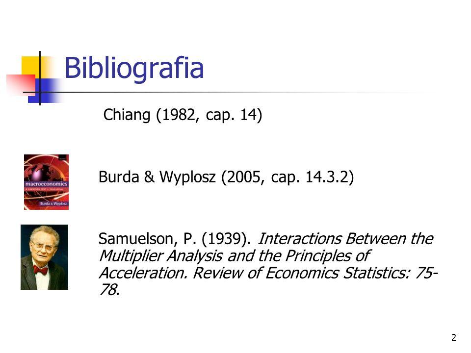 Bibliografia Chiang (1982, cap. 14)