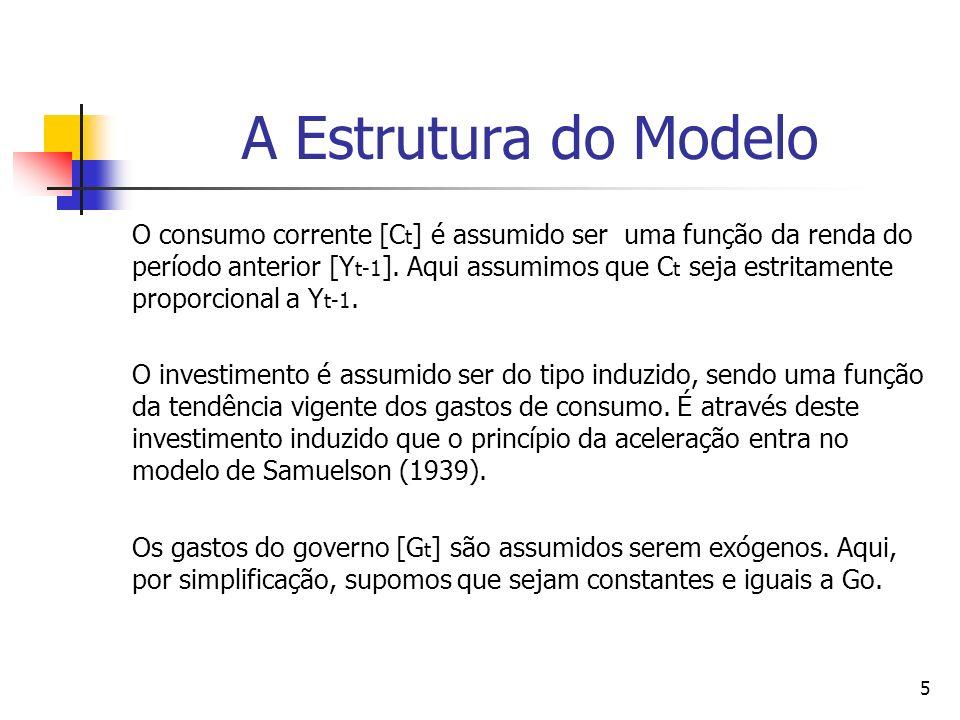 A Estrutura do Modelo