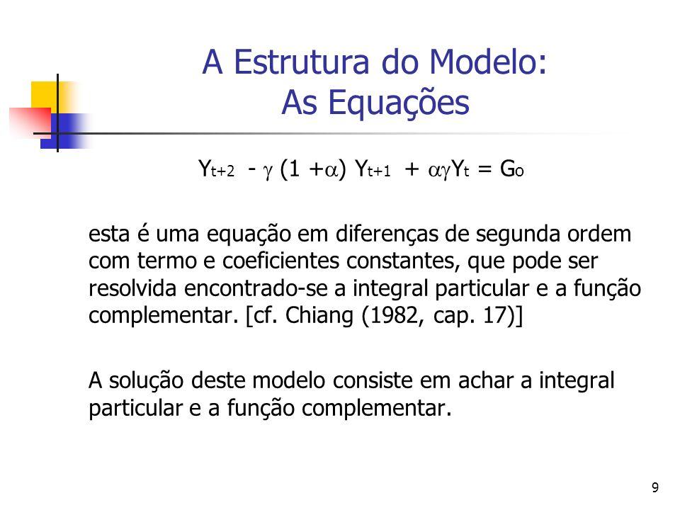A Estrutura do Modelo: As Equações