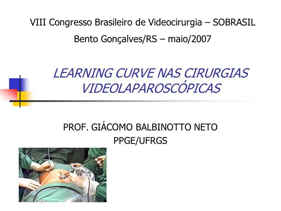 LEARNING CURVE NAS CIRURGIAS VIDEOLAPAROSCÓPICAS