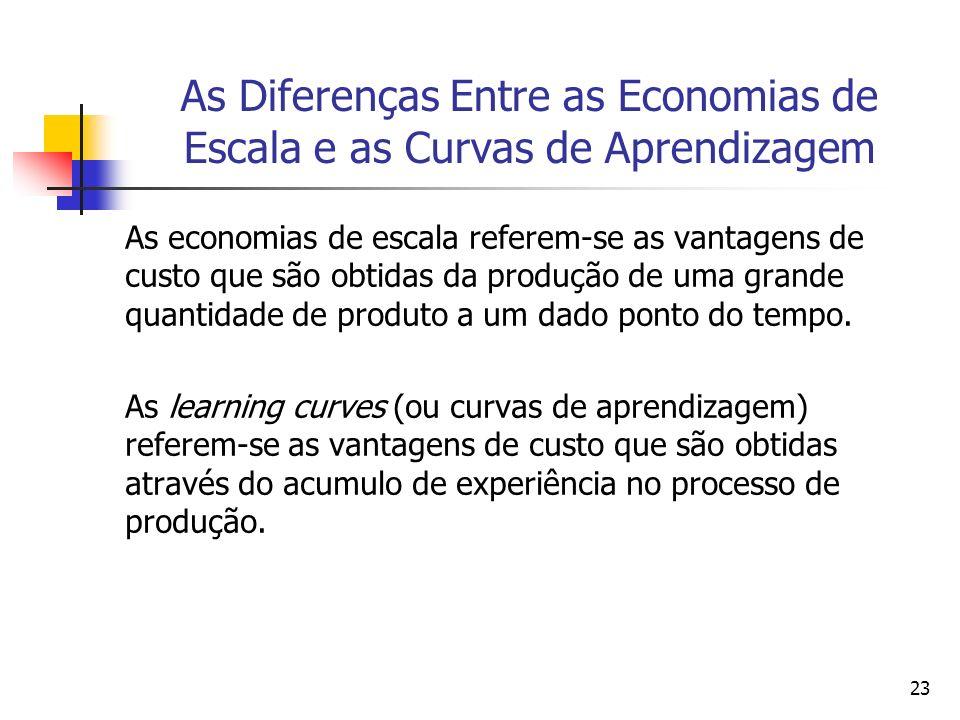 As Diferenças Entre as Economias de Escala e as Curvas de Aprendizagem