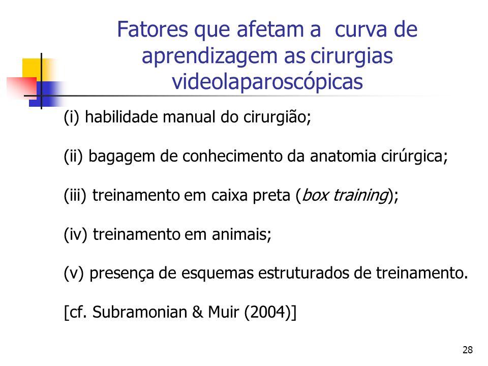 Fatores que afetam a curva de aprendizagem as cirurgias videolaparoscópicas