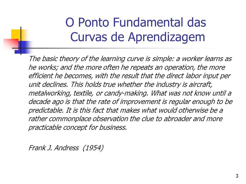 O Ponto Fundamental das Curvas de Aprendizagem
