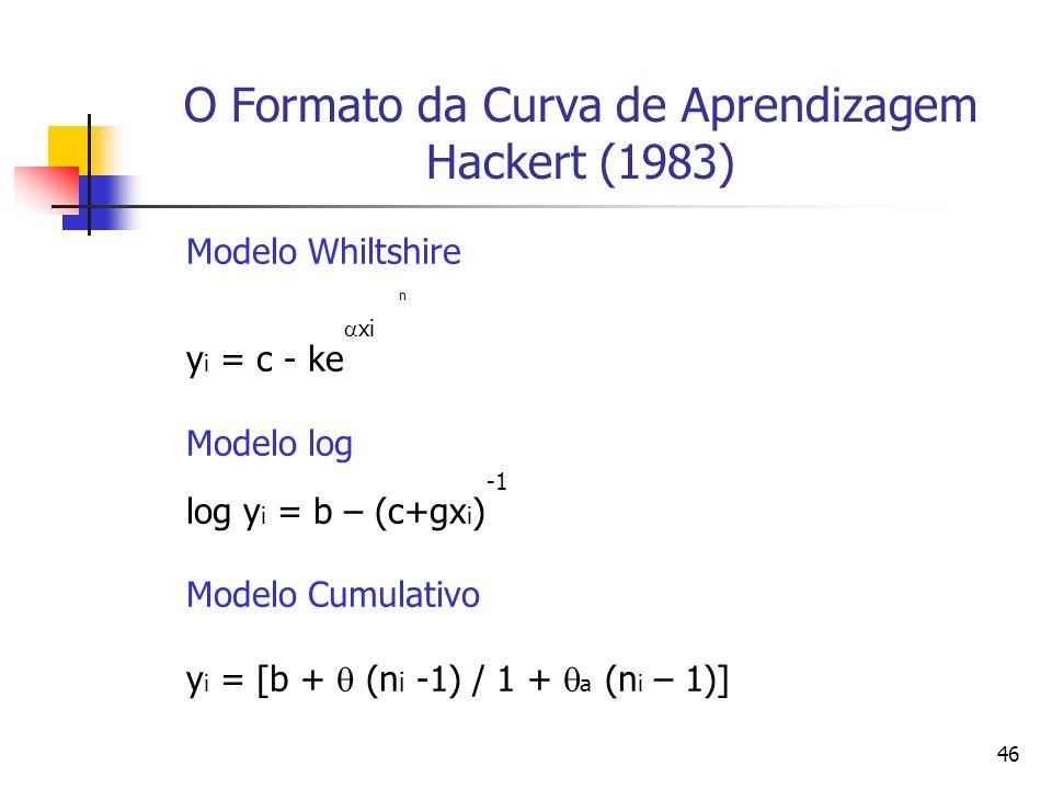 O Formato da Curva de Aprendizagem Hackert (1983)