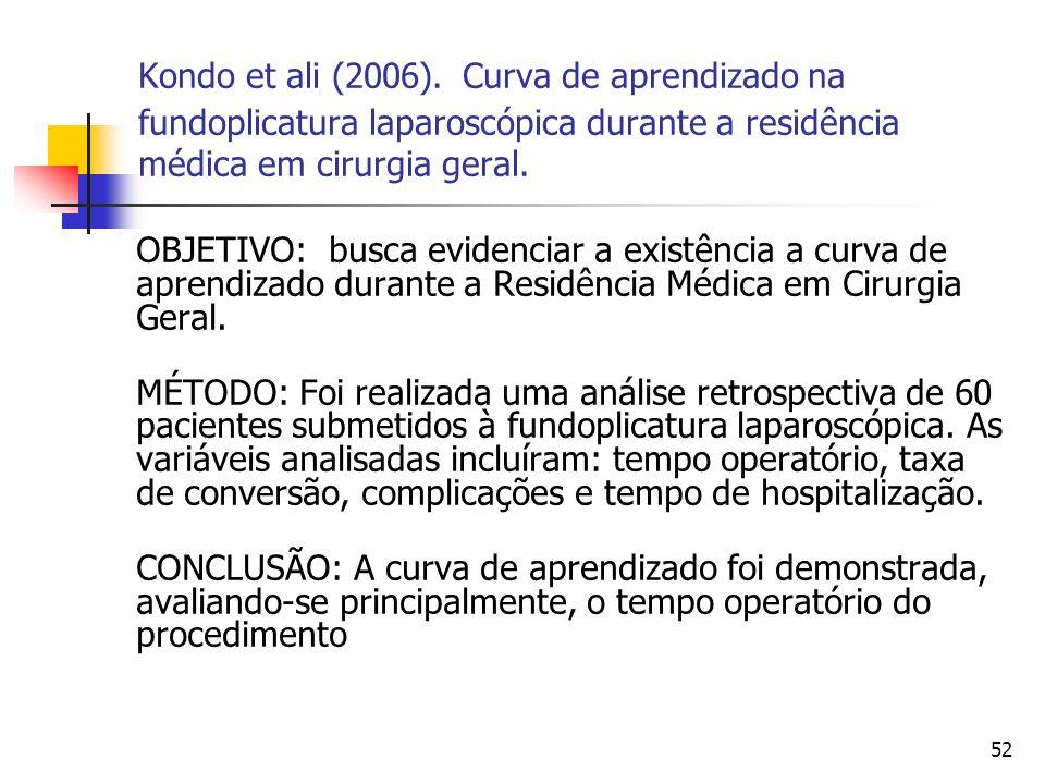 Kondo et ali (2006). Curva de aprendizado na fundoplicatura laparoscópica durante a residência médica em cirurgia geral.