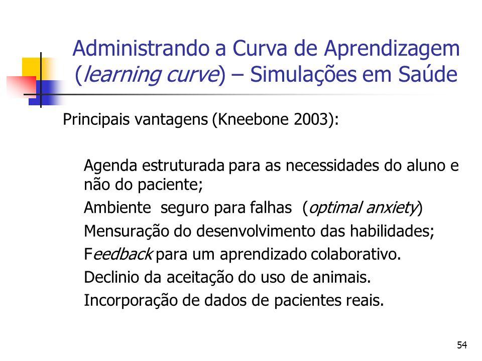 Administrando a Curva de Aprendizagem (learning curve) – Simulações em Saúde