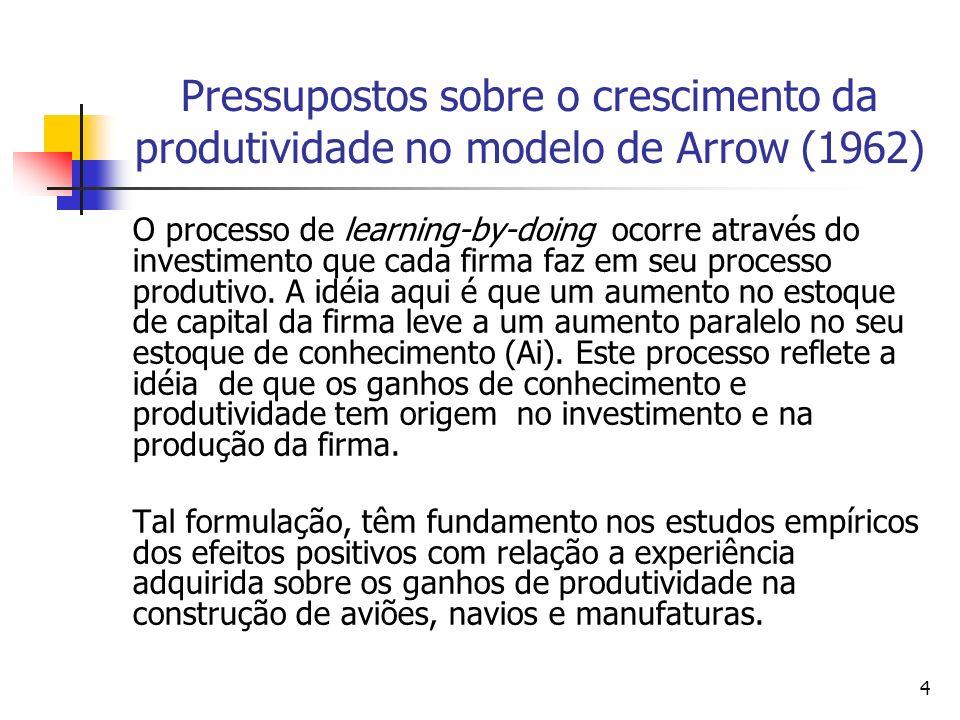 Pressupostos sobre o crescimento da produtividade no modelo de Arrow (1962)