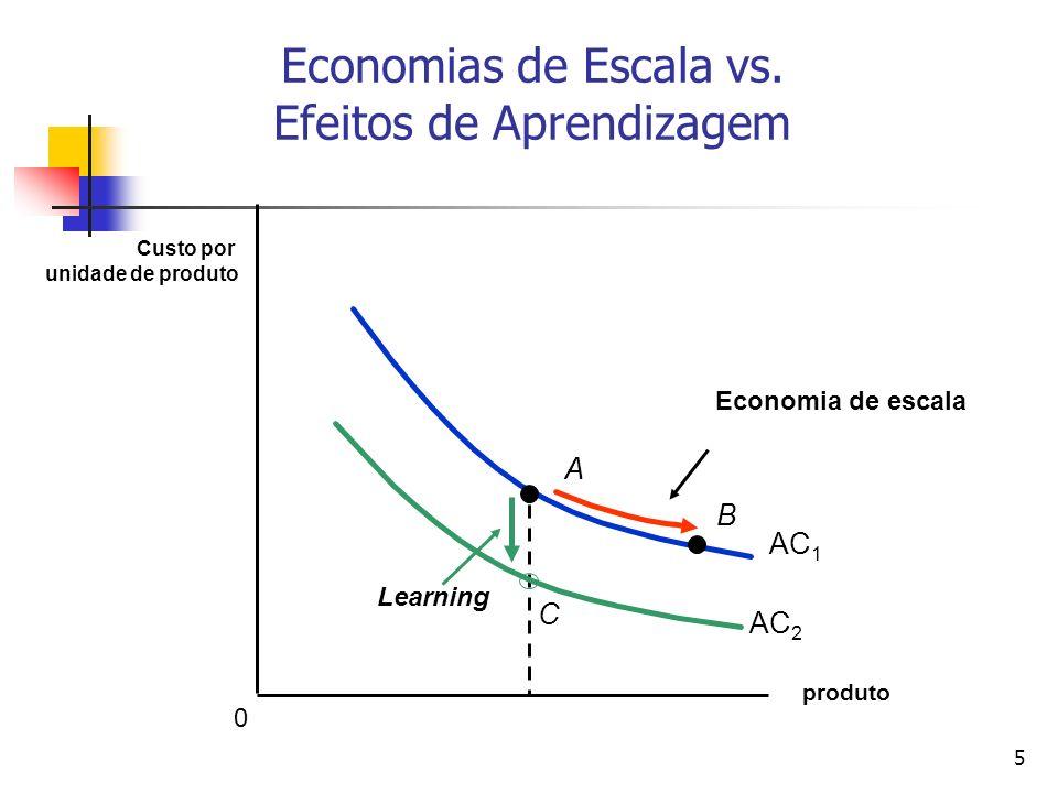 Economias de Escala vs. Efeitos de Aprendizagem