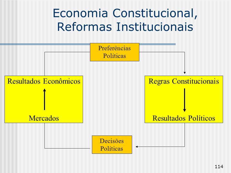 Economia Constitucional, Reformas Institucionais