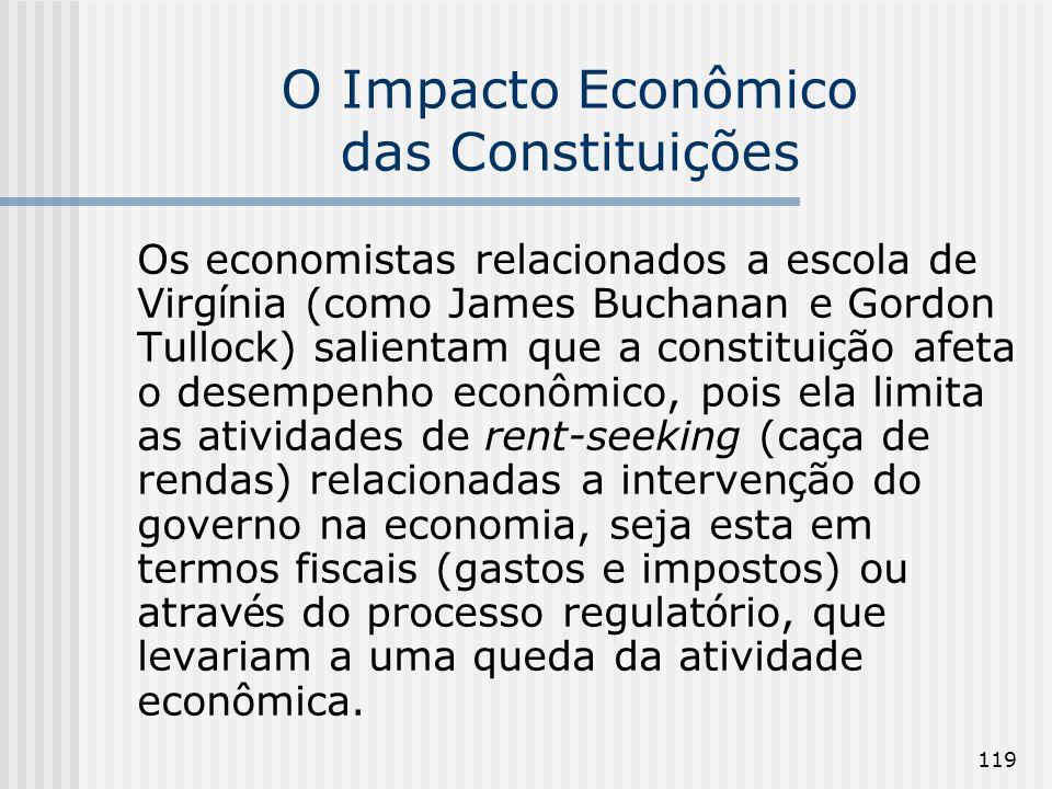 O Impacto Econômico das Constituições