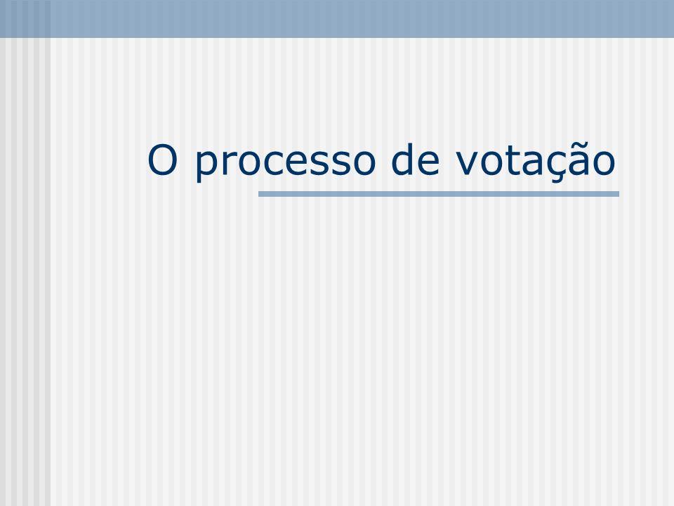 O processo de votação