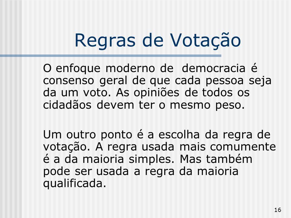 Regras de Votação