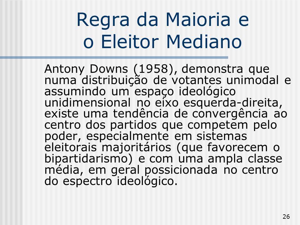 Regra da Maioria e o Eleitor Mediano