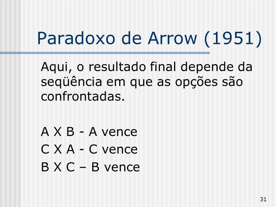 Paradoxo de Arrow (1951) Aqui, o resultado final depende da seqüência em que as opções são confrontadas.
