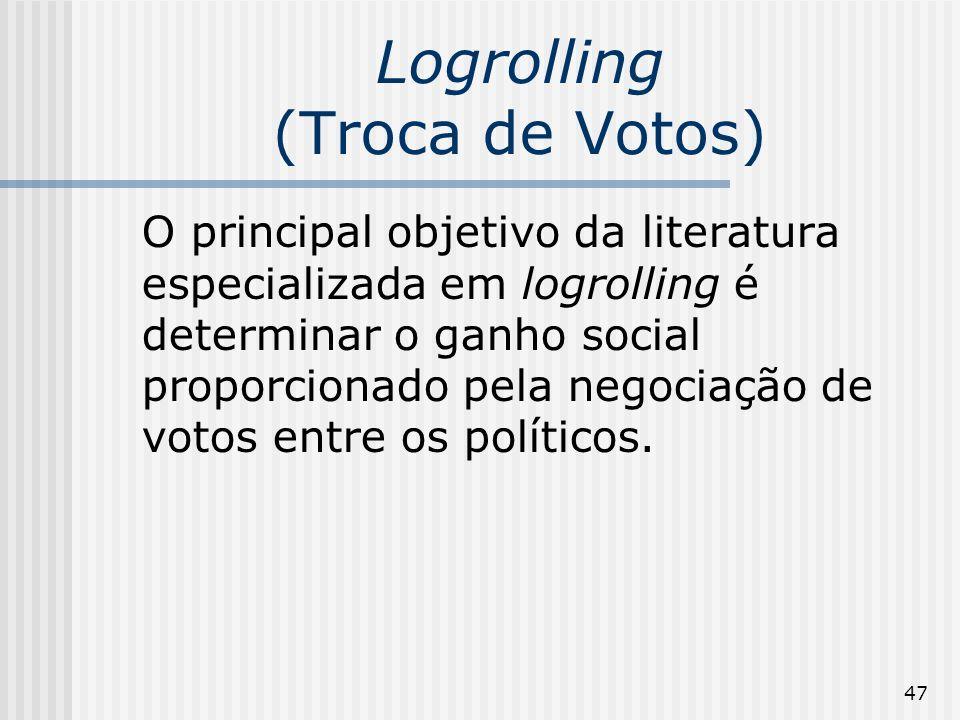 Logrolling (Troca de Votos)