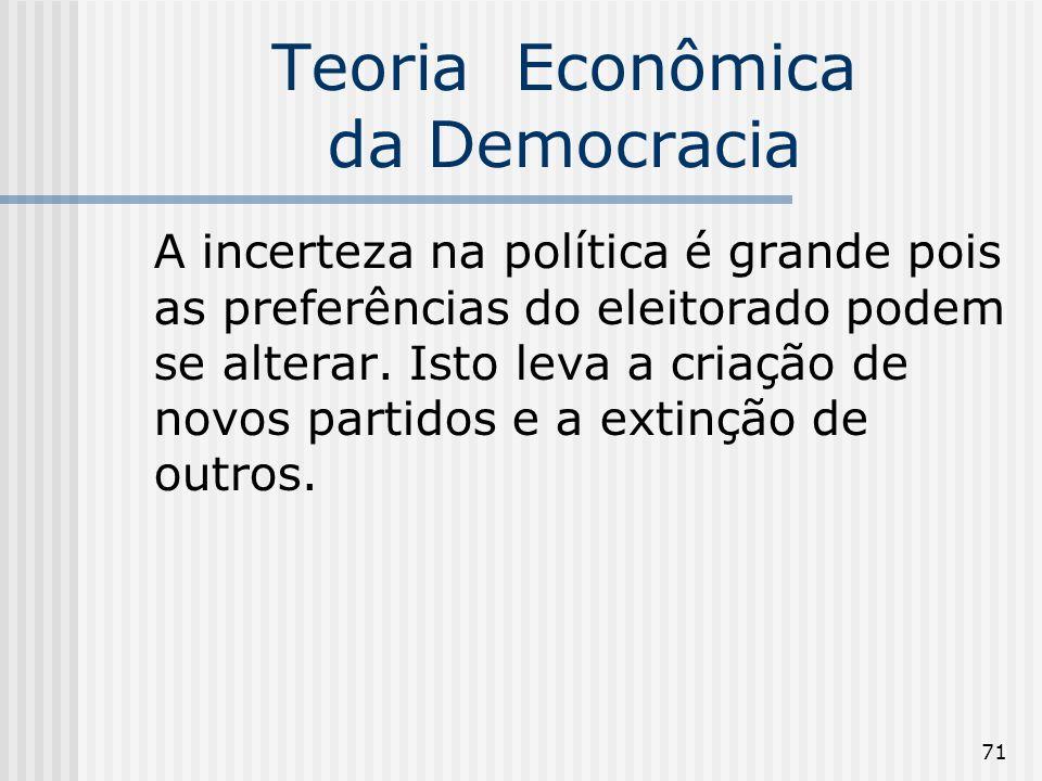 Teoria Econômica da Democracia