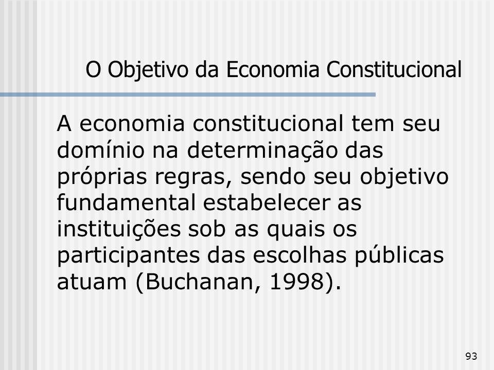 O Objetivo da Economia Constitucional