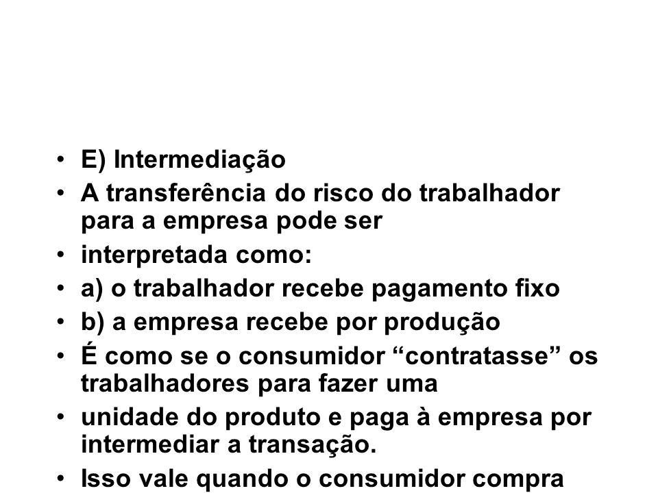 E) Intermediação A transferência do risco do trabalhador para a empresa pode ser. interpretada como: