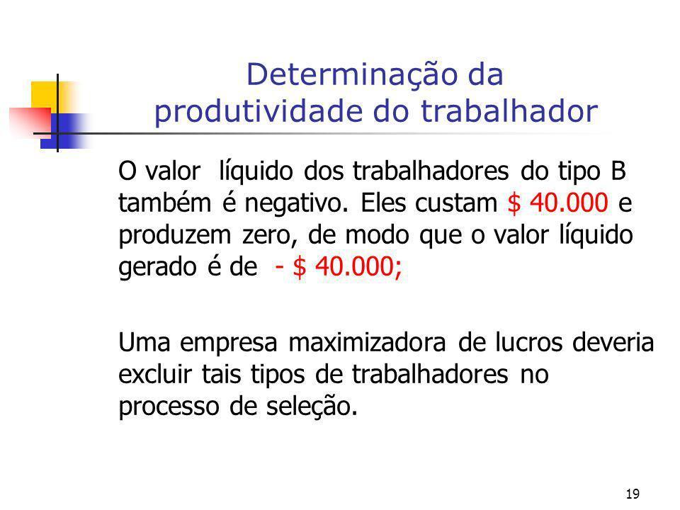 Determinação da produtividade do trabalhador